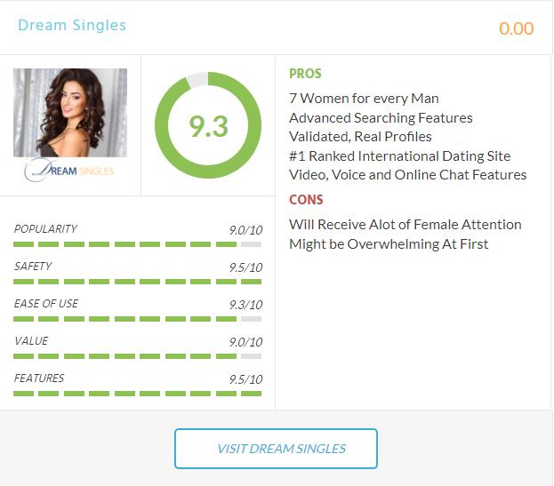Legitimate international dating sites
